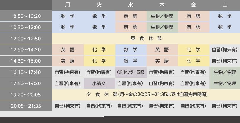 時間割(例)3